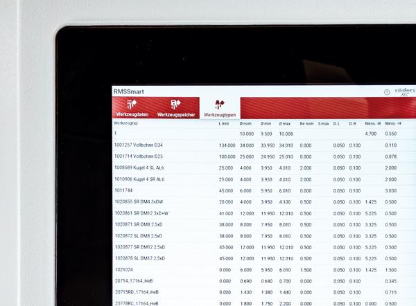 Monitor Datendurchgängigkeit