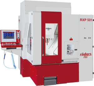 Maschine RXP501