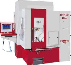 Maschine RXP501DSC